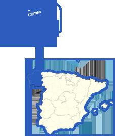 DomiciliacionSoc